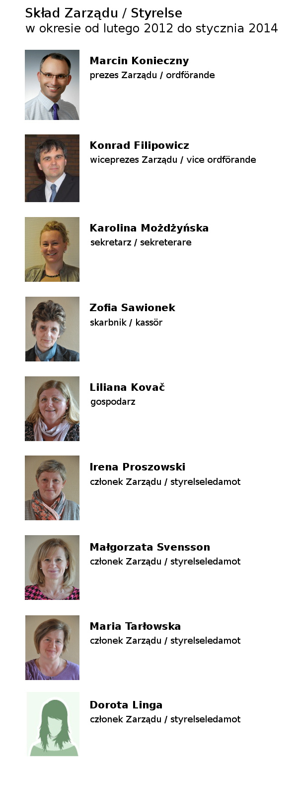 Zarząd 2012 - 2014