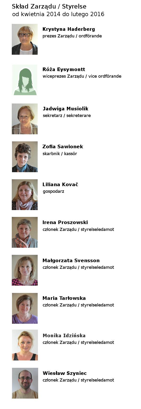 zarzad-2014-2016